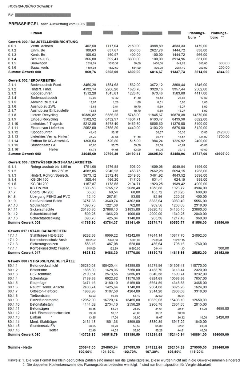 Bauleistungen 13. Tischlerarbeiten VOB / StLB. Normen. (Dec 1, 2001)